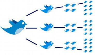 Вирусная реклама на твиттере
