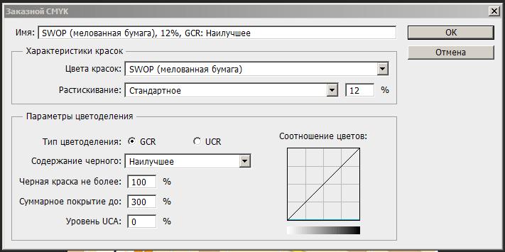 удаление черного композитного цвета для офсетной печати