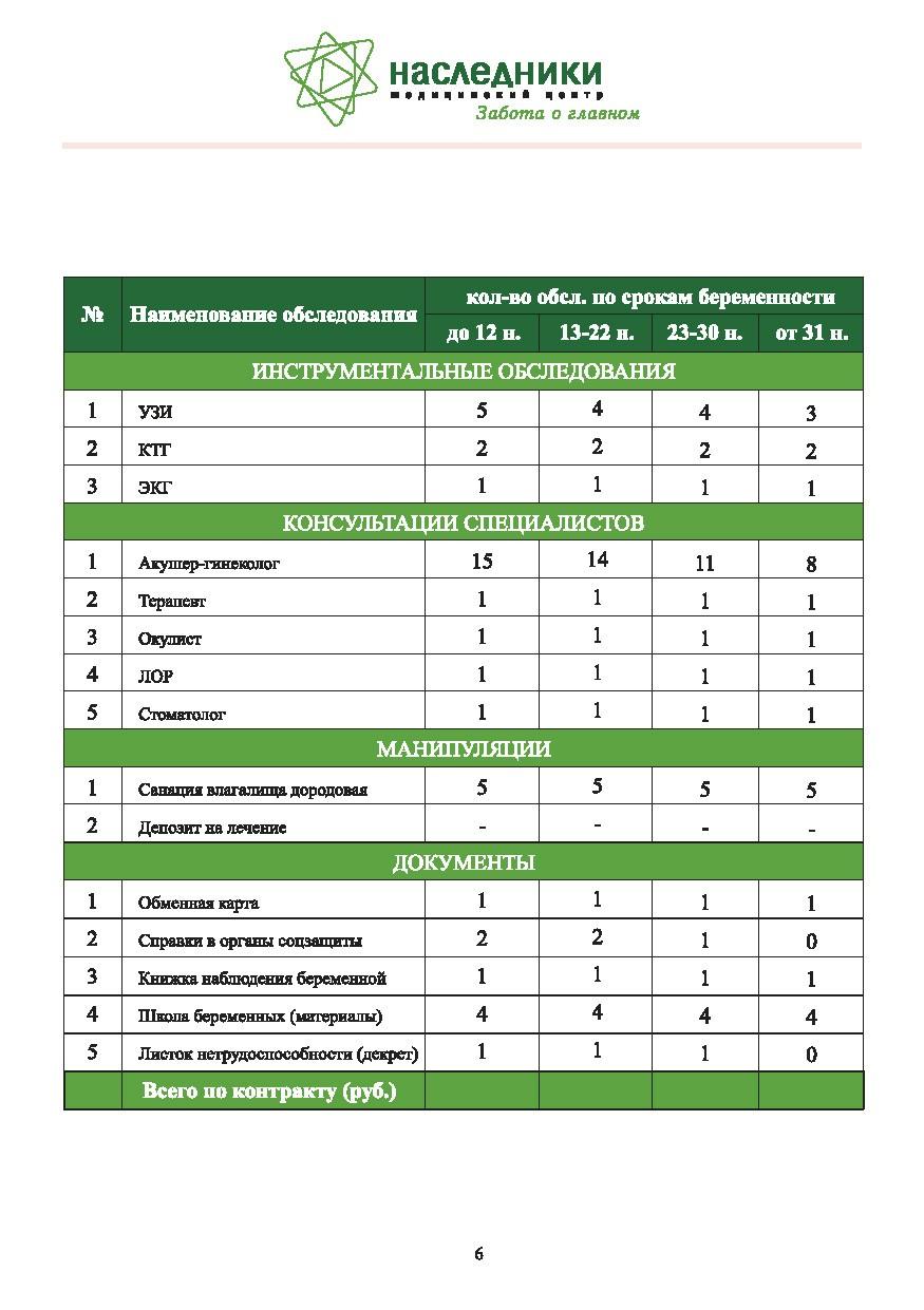 Срочное изготовление макета брошюр А5 в Москве 5